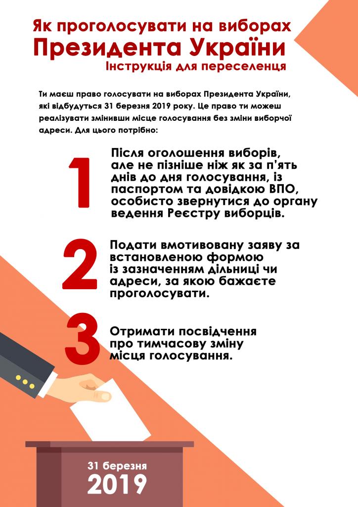 Как переселенцу проголосовать на выборах Президента Украины: опубликована инструкция, фото-3