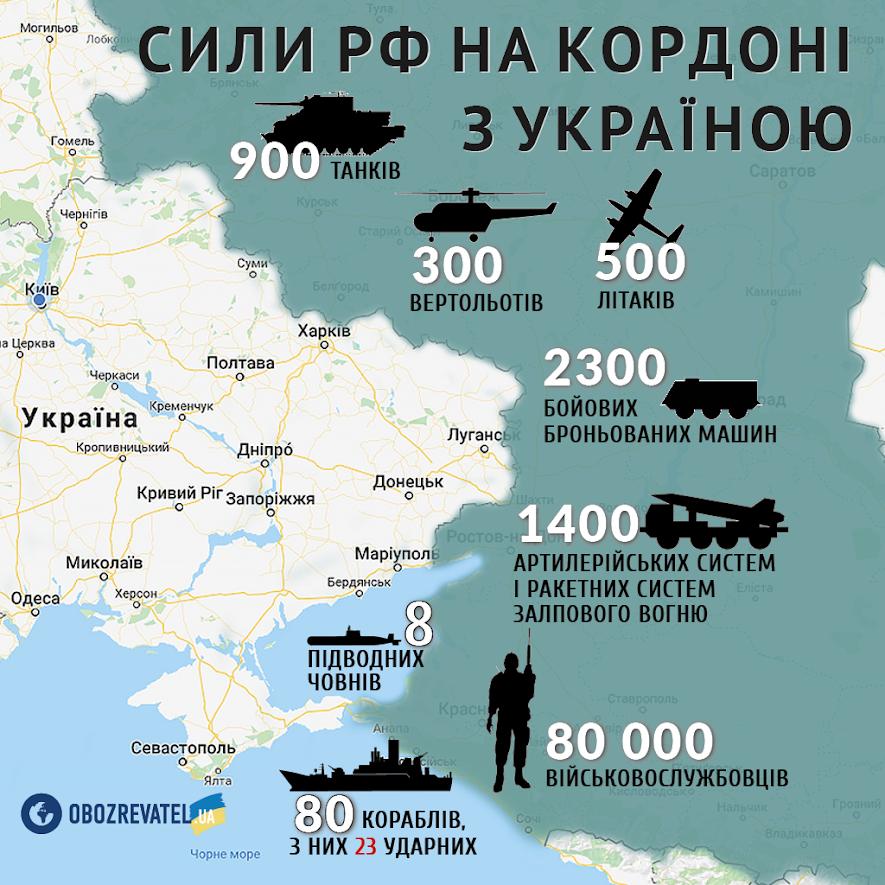 Черныш: Россия стянула технику к границам Украины с разных сторон. Это угроза для всех стран, фото-2