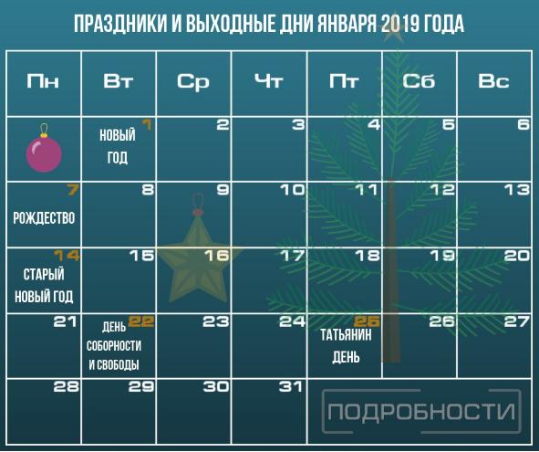 Стало известно, сколько выходных будет у украинцев в январе, фото-2