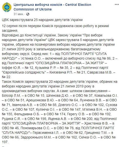 Центризбирком зарегистрировал 25 народных депутатов Украины, фото-2